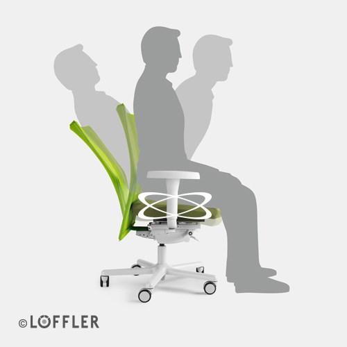 """ERGO TOP® , kısaca """" uluslararası patente sahip, Münih Üniversitesi'nden sertifikalı oturma alanındaki yenilikçi bir disk mekanizması """" olarak tanımlanabilir."""